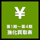 遊戯王 日本語 第1期-第4期 強化買取表